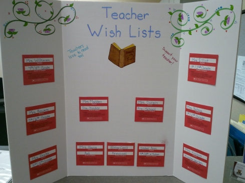 Teacher Wish List Board